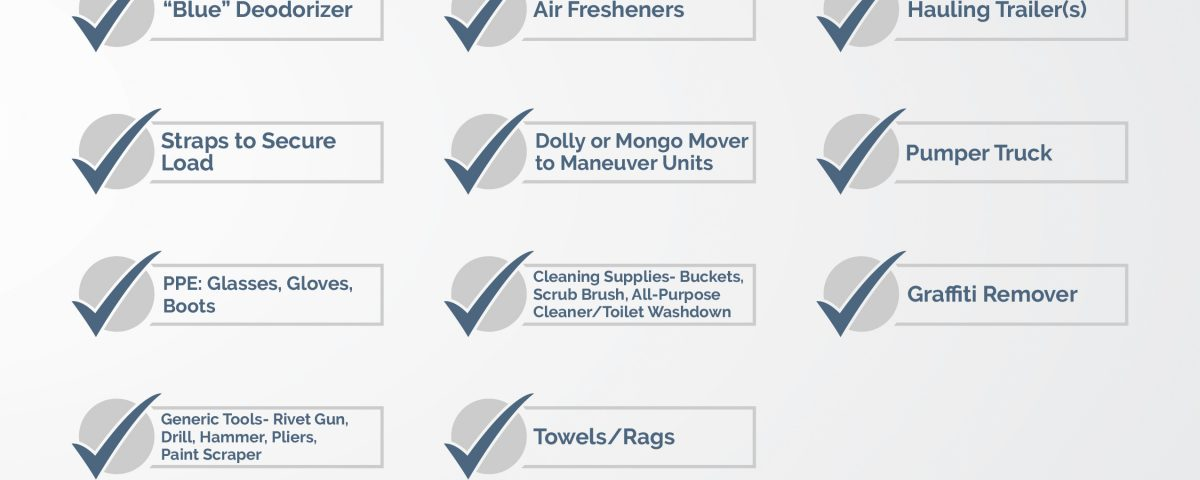 Portable Sanitation Checklist