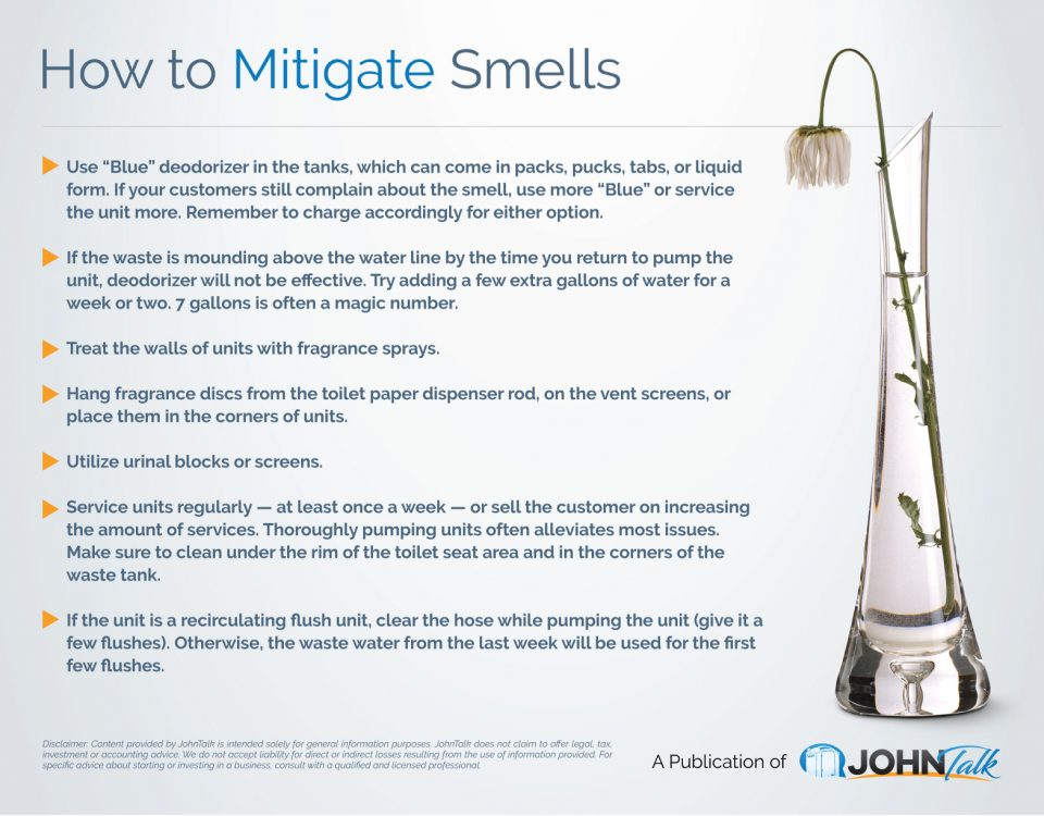 How to Mitigate Smells