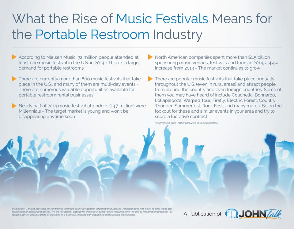 What the Rise of Music Festivals Means for the Portable Restroom Industry
