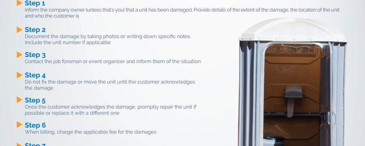 What to Do if One of Your Units Has Been Damaged