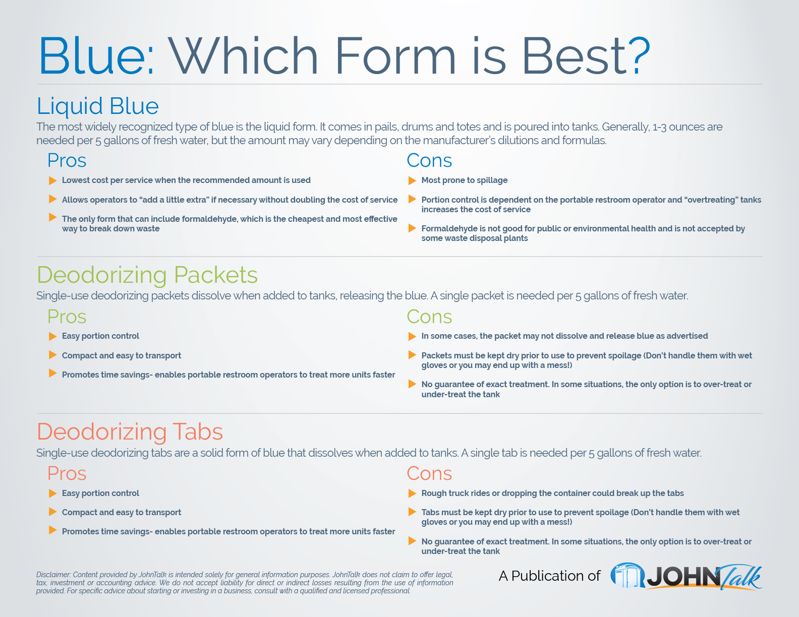 Blue Which Form is Best