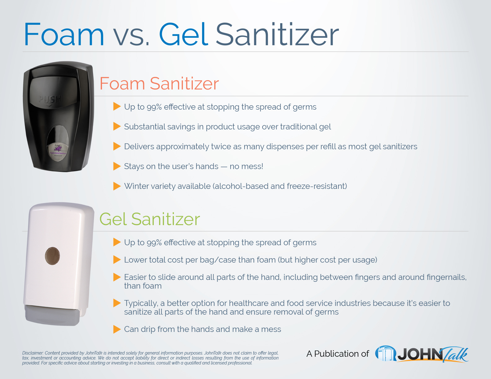 Foam vs Gel Sanitizer