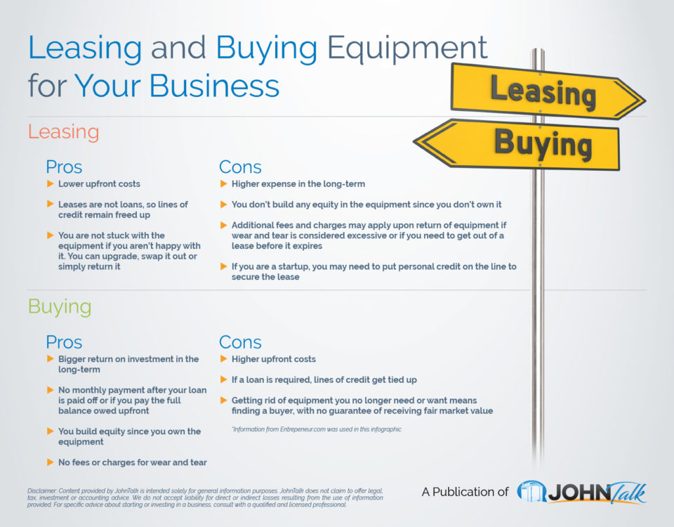 Leasing & Buying Equipment for Your Business
