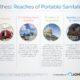 Farthest Reaches of Portable Sanitation