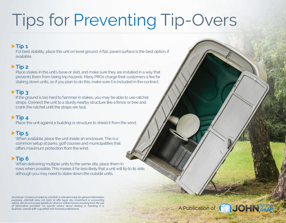 Tips for Preventing Tip-Overs