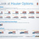 A Look at Hauler Options