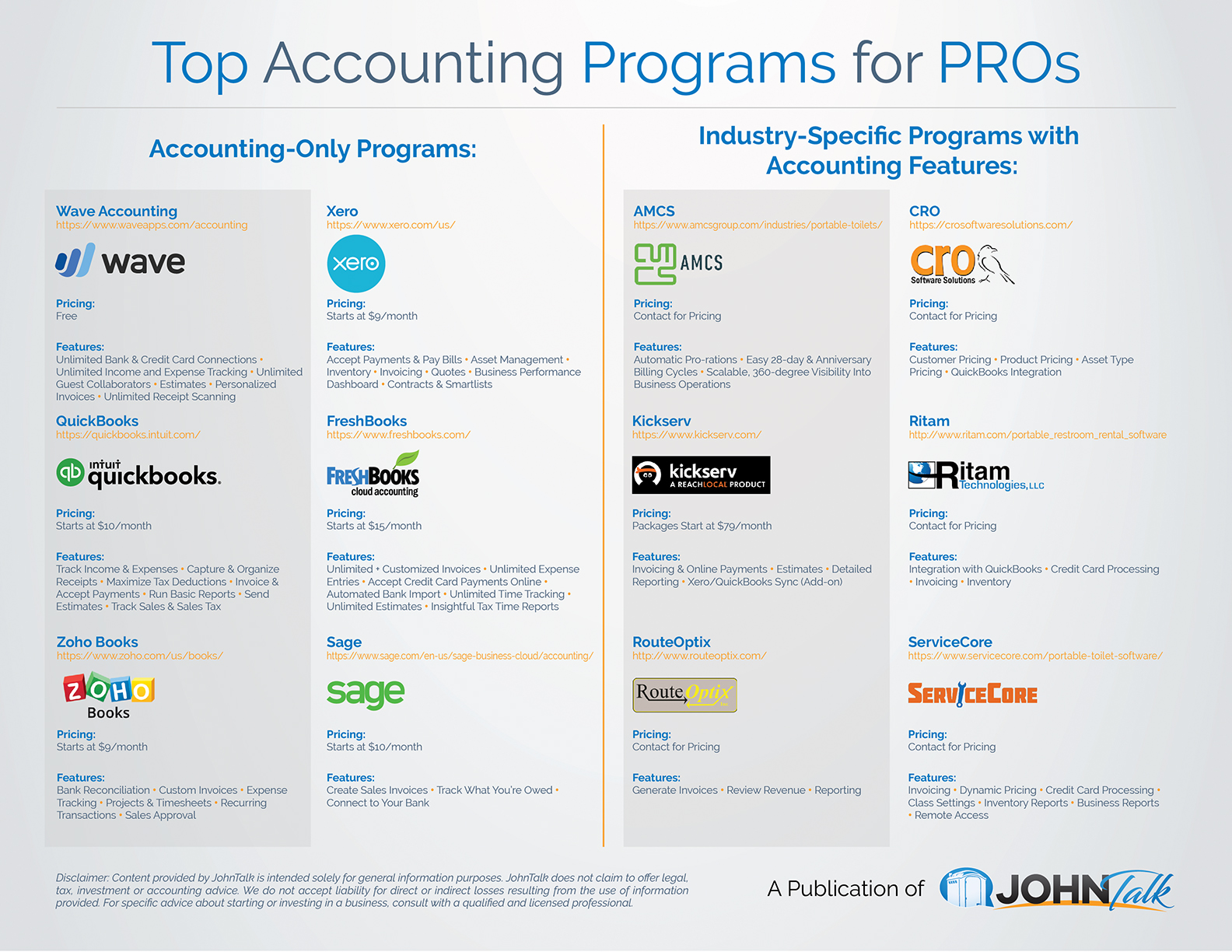 Top Accounting Programs for PROs