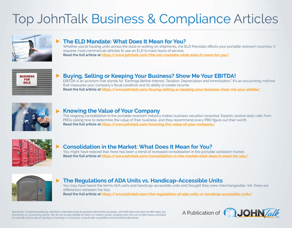Top JohnTalk Business & Compliance Articles