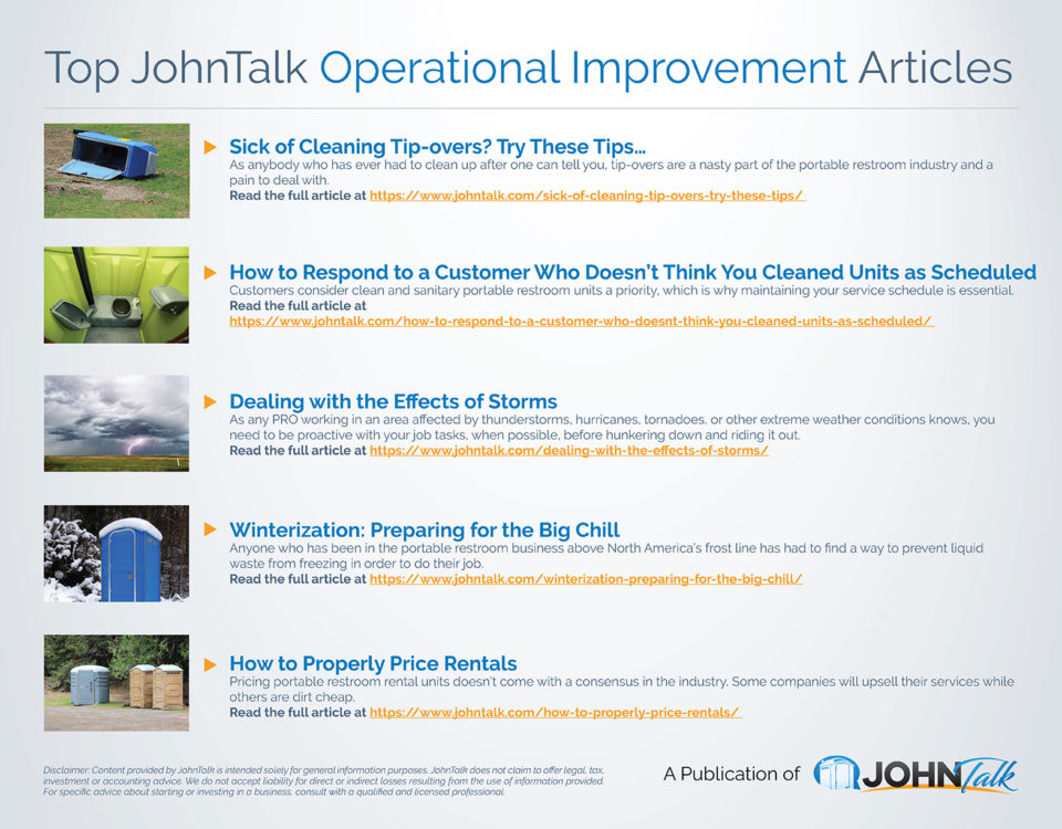 Top JohnTalk Operational Improvement Articles
