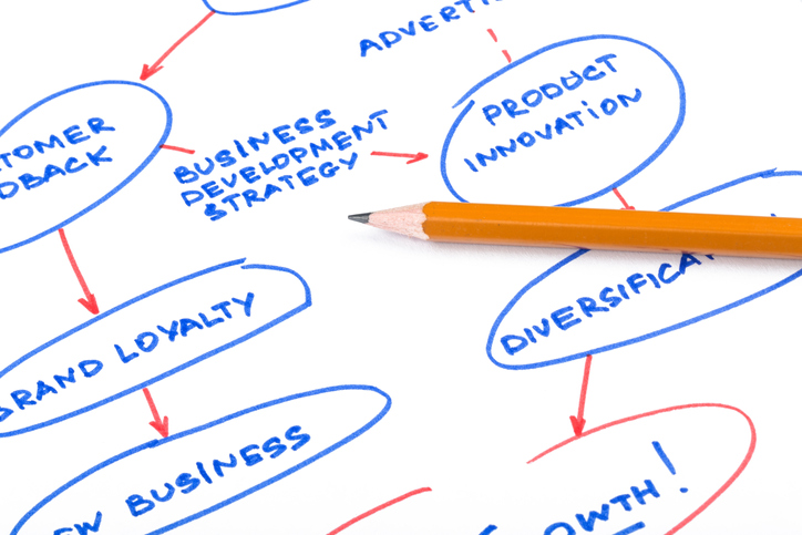Choosing the Right Business Model for You