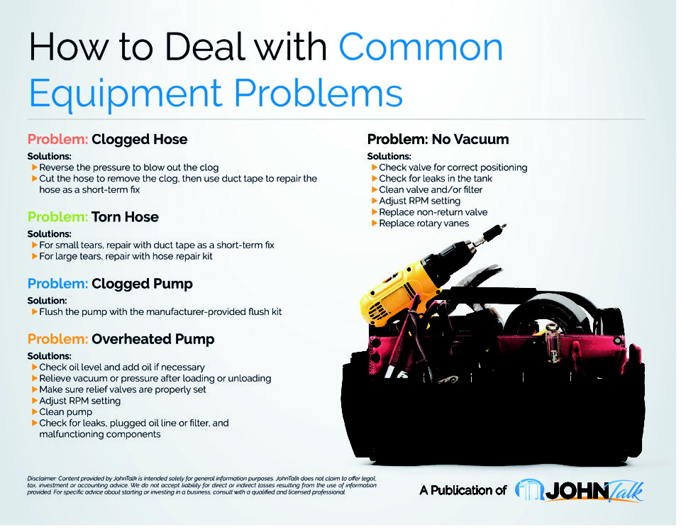 How to Deal with Common Equipment Problems