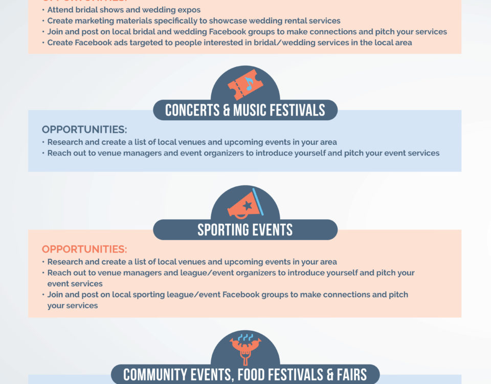 Special Events- Types & Opportunities