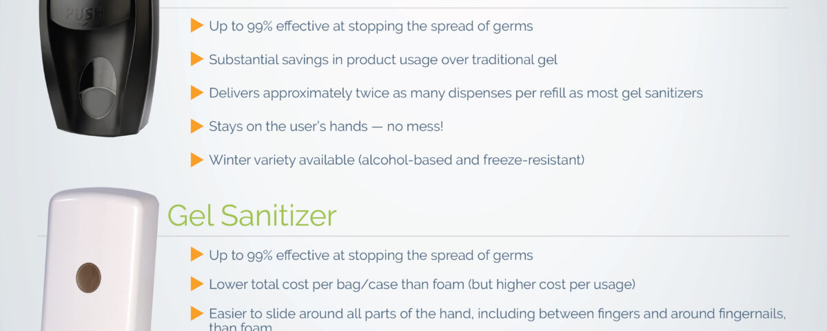 Foam vs Gel Sanitizer