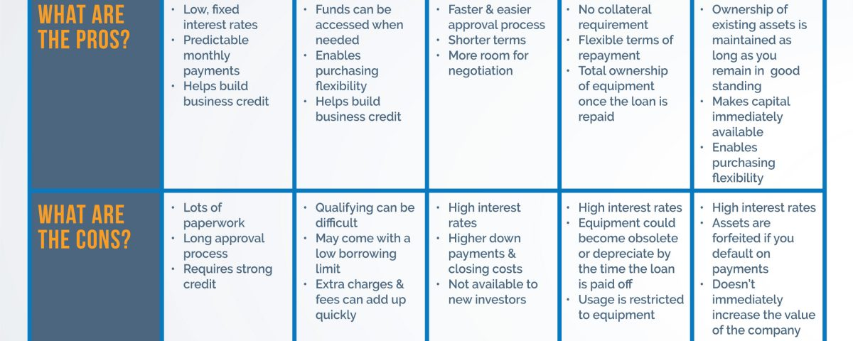 How to Manage Capital Purchases