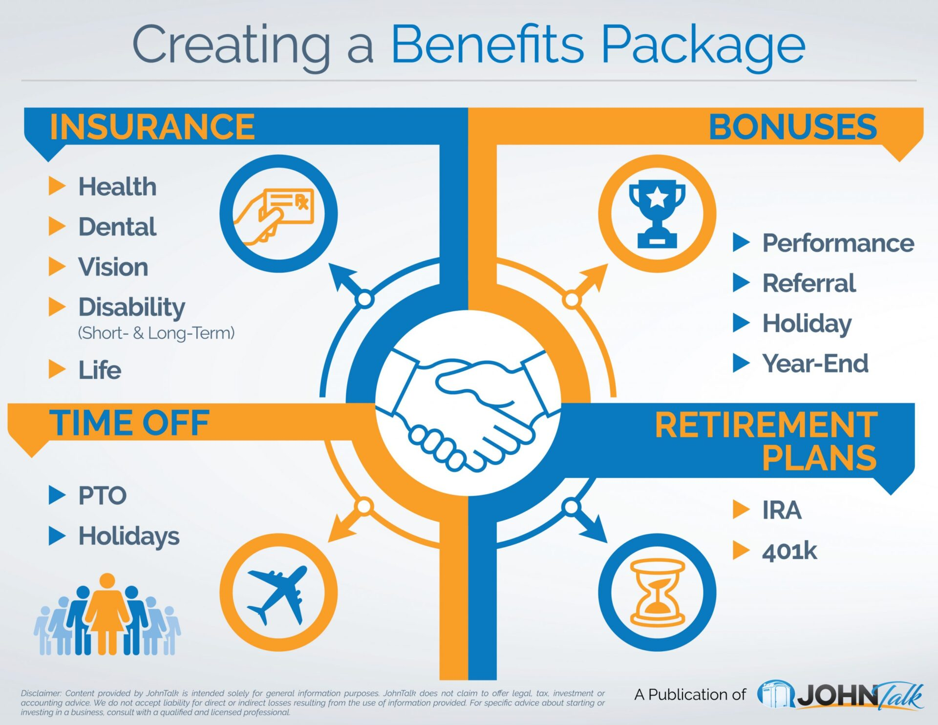 Creating a Benefits Package