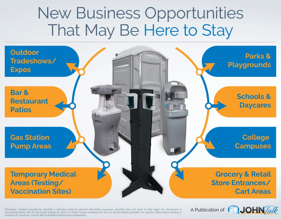 New Business Opportunities That May Be Here to Stay