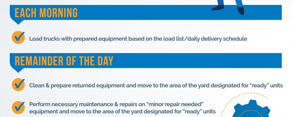 Sanitation Equipment Maintenance Checklist